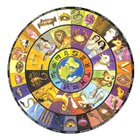 vedic astrology calculations